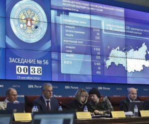 Деятельность ЦИК Центризбирком РФ – один из основных органов власти РФ